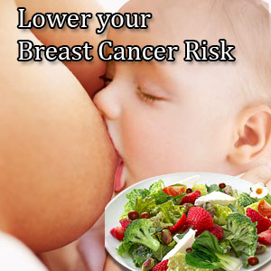 Lower your Breast Cancer Risk