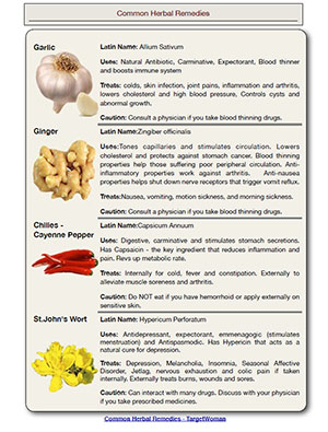 Common Herbal Remedies